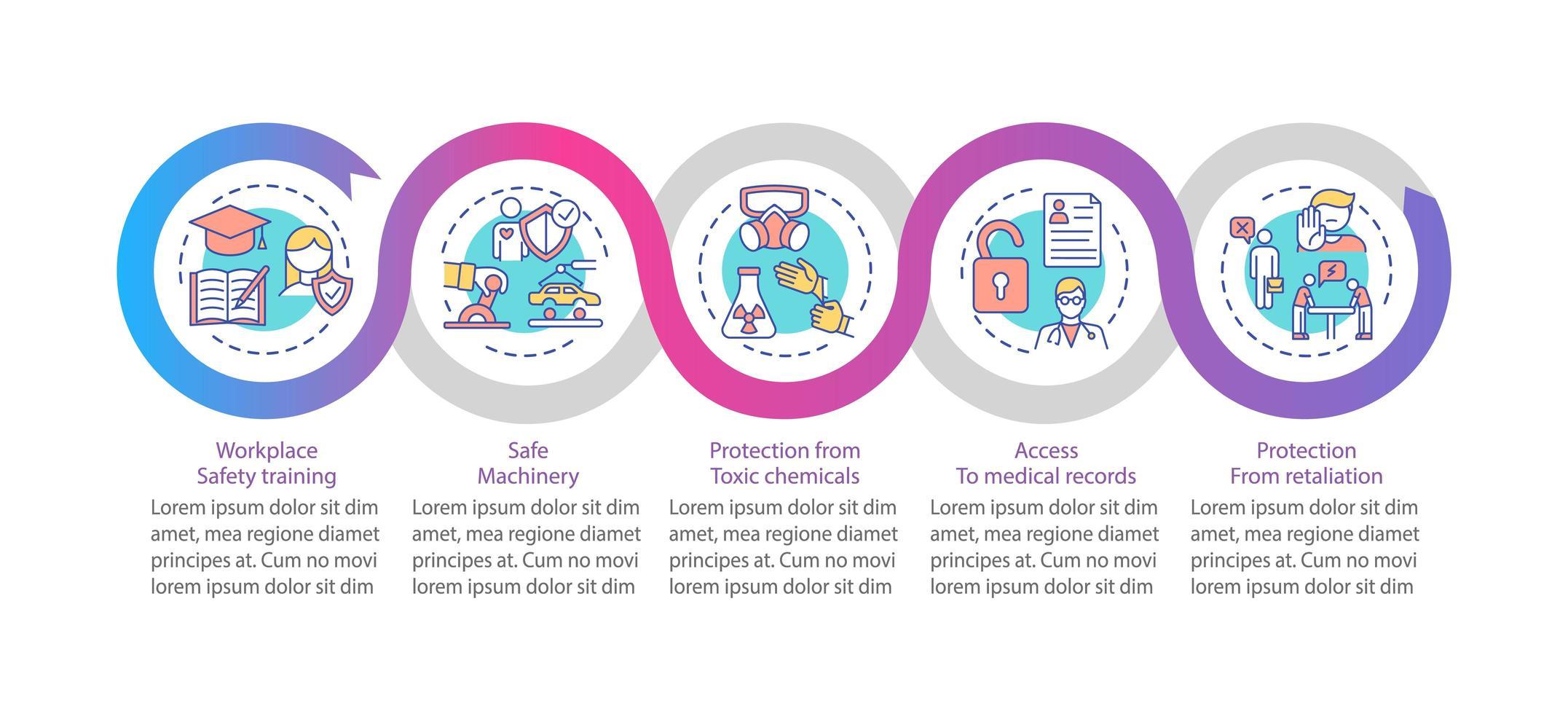 modello di infografica vettoriale diritti di sicurezza sul lavoro