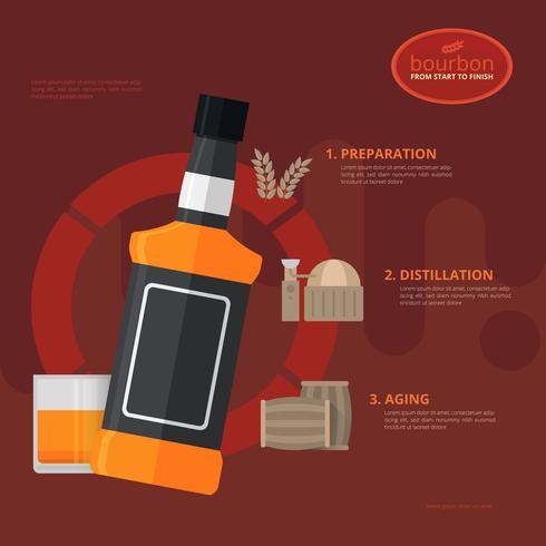 Illustrazione di processo di fabbricazione di Bourbon vettore