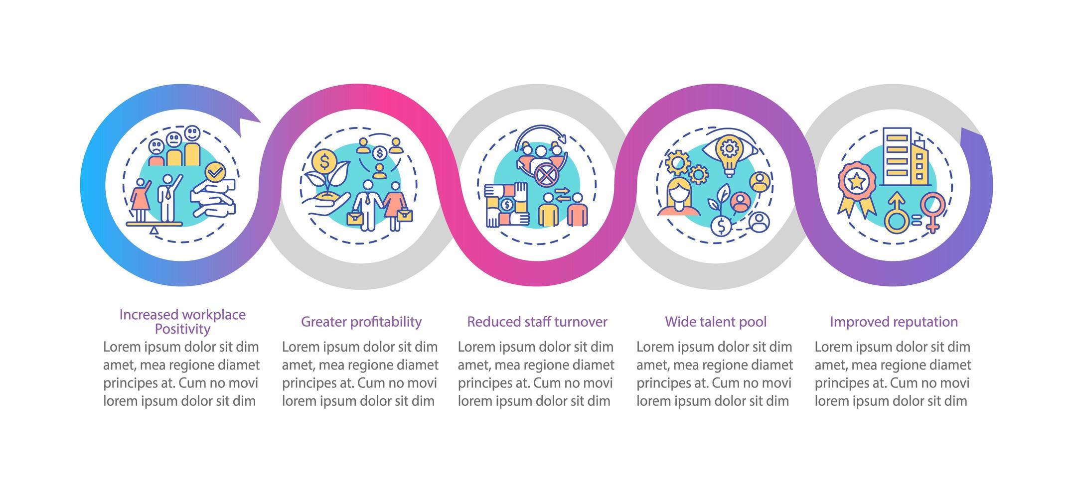 modello di infografica vettoriale vantaggi della politica di diversità di genere