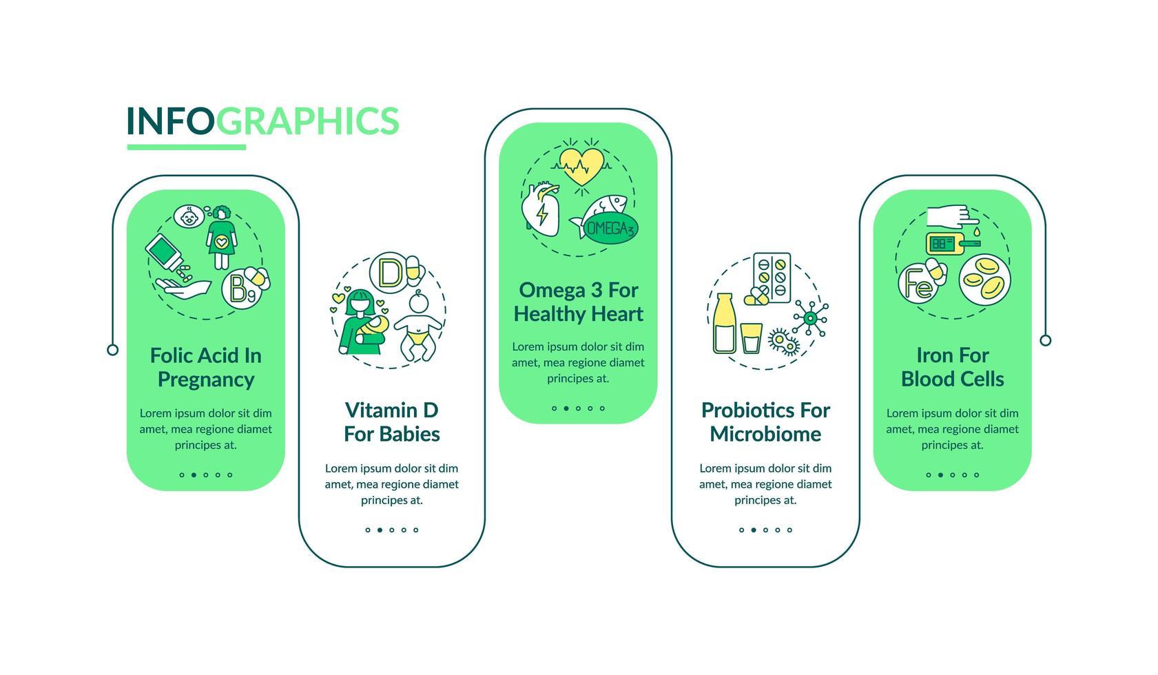 modello di infographic di vettore di integratori alimentari
