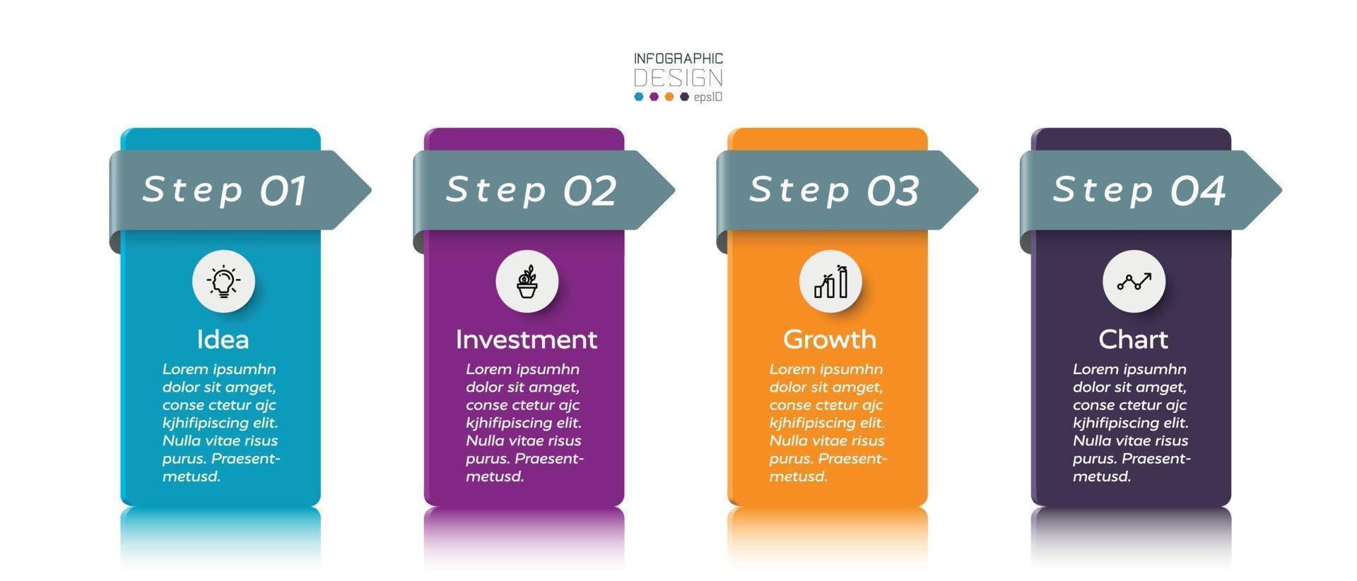 4 passaggi della piazza in operazioni, pianificazione marketing e pianificazione aziendale. vettore infografica.