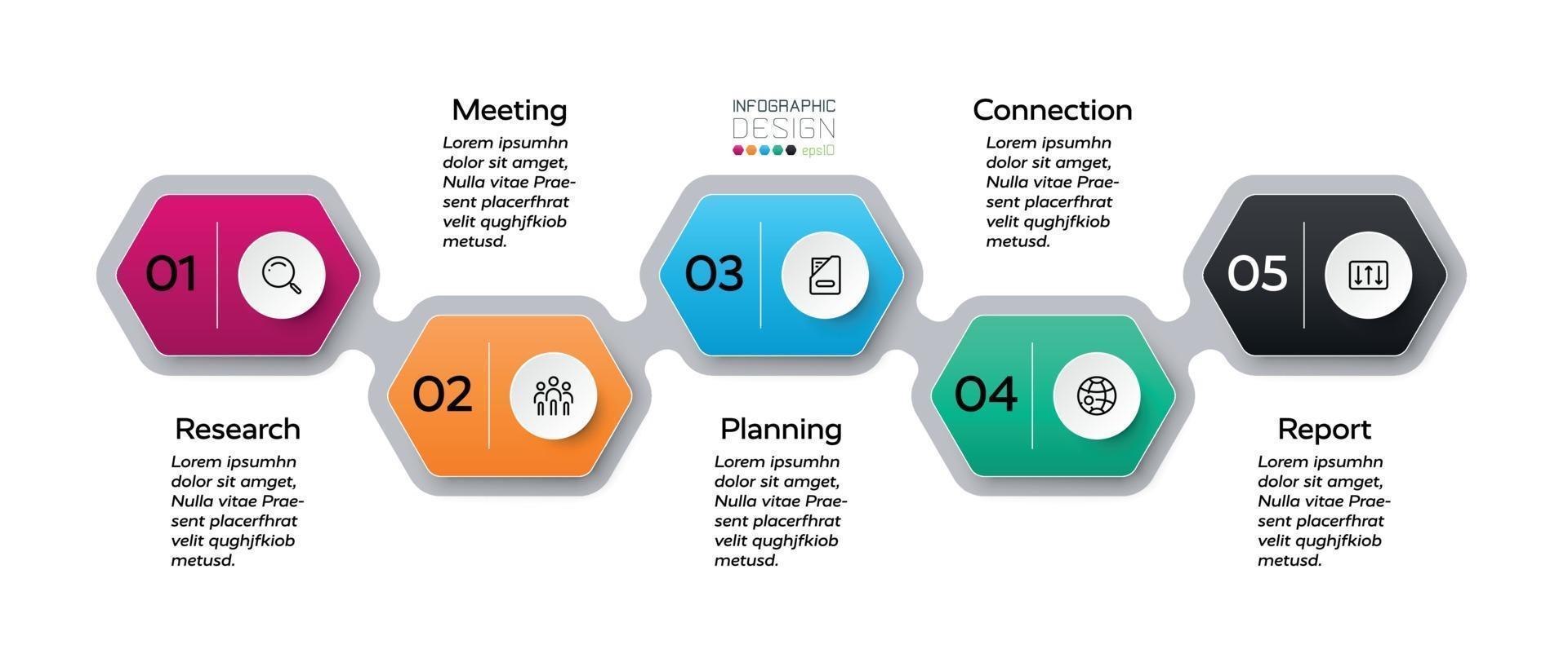 esagono 5 passaggi presenti nel marketing, nell'istruzione e nella pianificazione aziendale. vettore infografica.