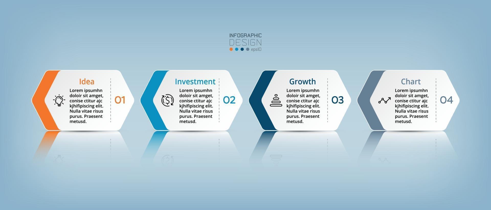 le quattro fasi dell'esagono possono essere applicate a affari, investimenti, marketing, istruzione, presentazioni e pianificazione. vettore infografica