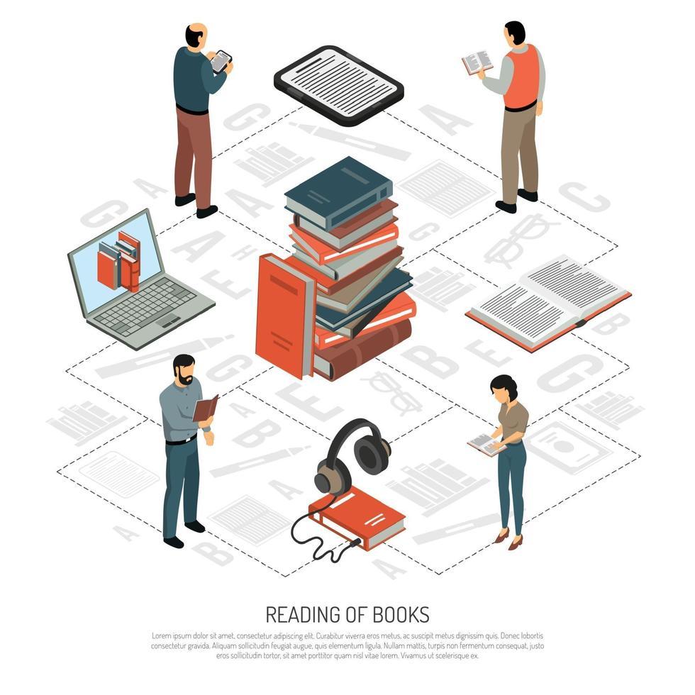 lettura isometrica del libro vettore