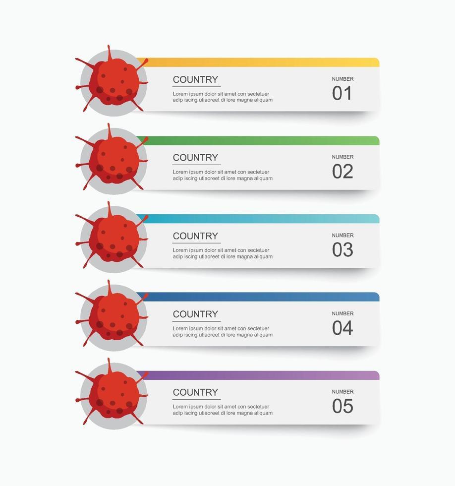 infografica covid-19 per il numero di pazienti. grafico del coronavirus. vettore