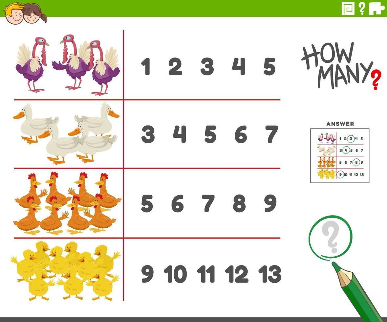 attività di conteggio con personaggi animali di uccelli da fattoria dei cartoni animati vettore