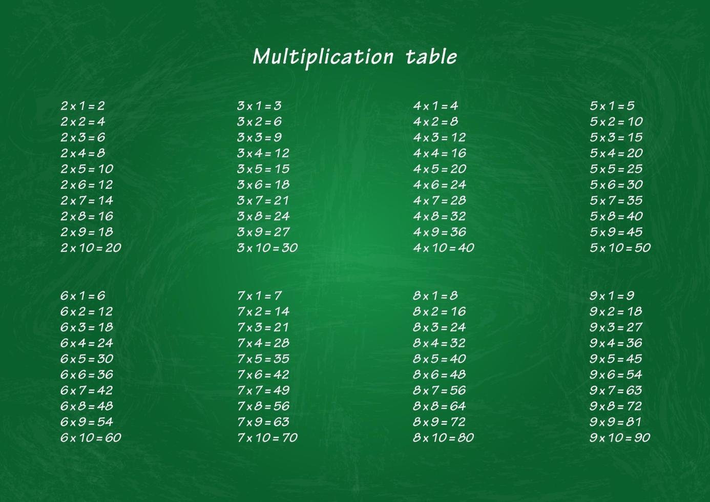 tavola pitagorica nel consiglio scolastico verde. materiale illustrativo per la stampa. vettore