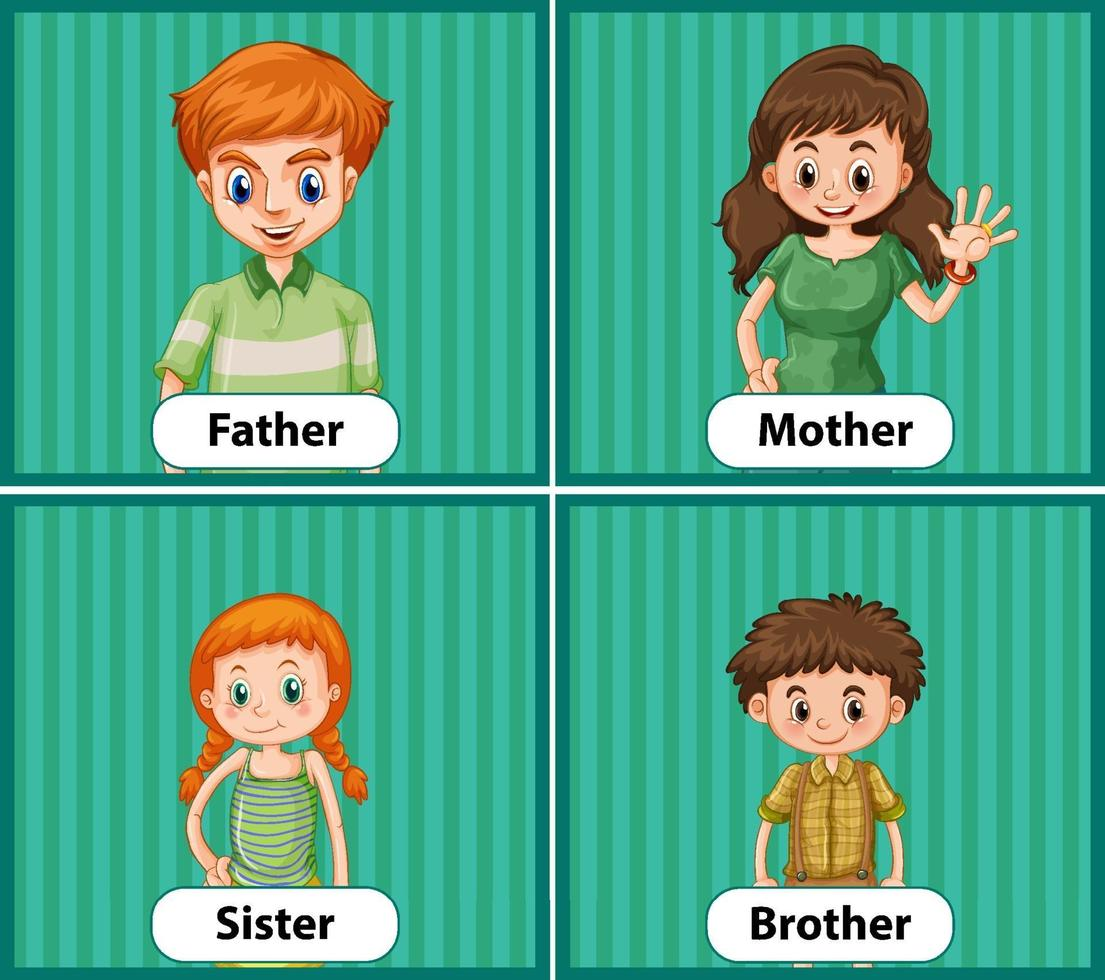 carta di parola inglese educativa dei membri della famiglia vettore