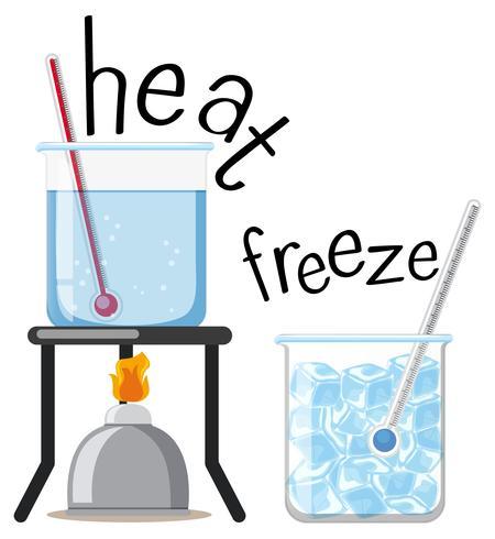Esperimento scientifico con calore e congelamento vettore