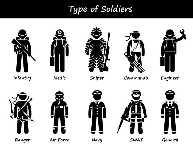 Tipi di soldato e icone di pittogramma figura stilizzata classe. vettore