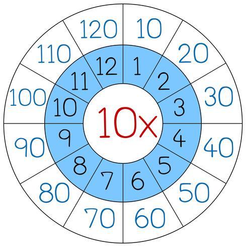 Numero nove cerchio di moltiplicazione vettore