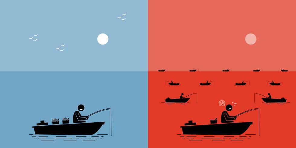 Strategia Blue Ocean vs Red Ocean Strategy. vettore
