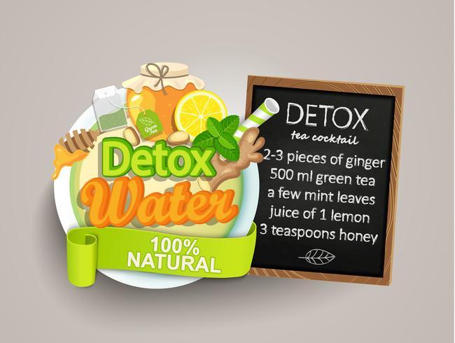 Ricetta detox cocktail-tea, limone, zenzero, miele, menta. vettore
