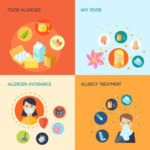 Set piatto allergia vettore