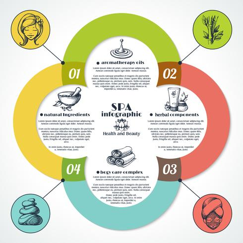 Set Infografica Spa vettore