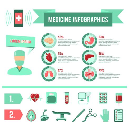 Infographics di medicina di chirurgia vettore