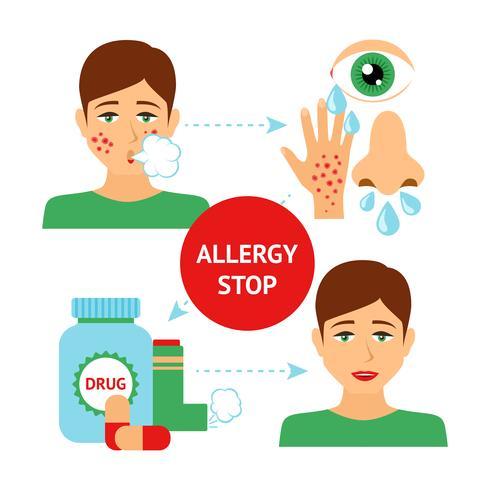 Concetto di prevenzione allergia vettore