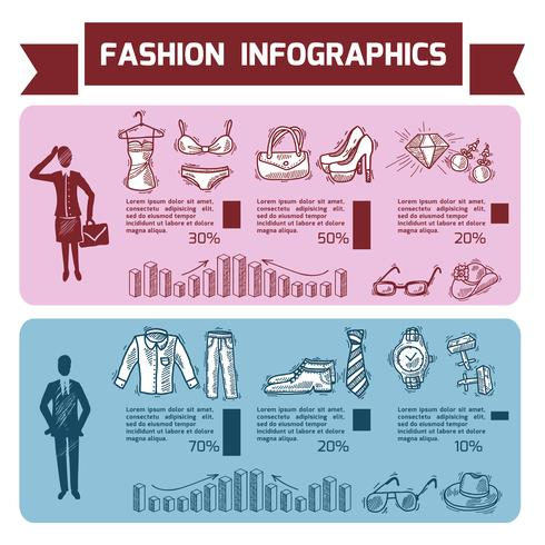 Set di moda infografica vettore