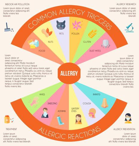 Set di infografica di allergia vettore
