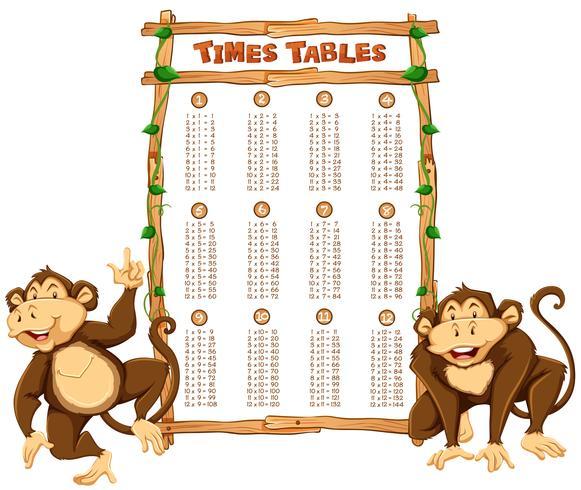 Modello di tabelle orari con due scimmie vettore