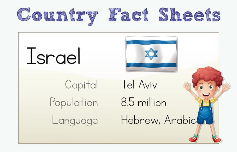 Flashcard con fatti di paese per Israele vettore