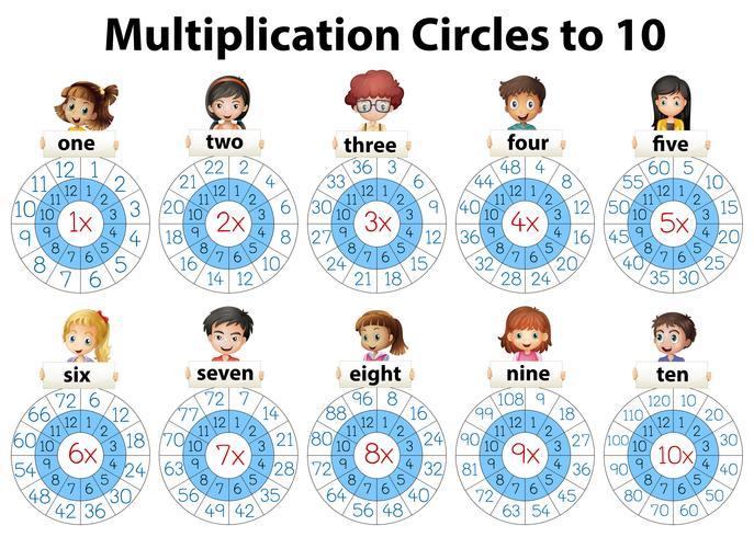 Cerchi di moltiplicazione matematica fino a dieci vettore