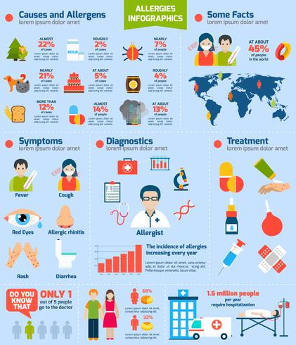Set di infografica di allergie vettore