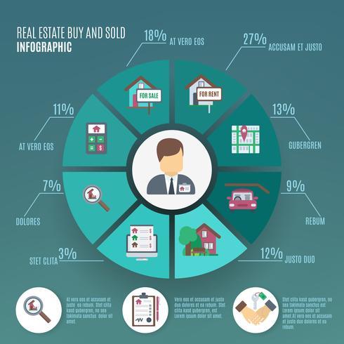 Infografica immobiliare vettore