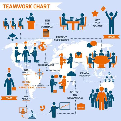 Set infografica lavoro di squadra vettore
