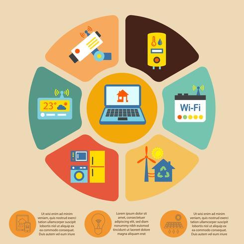 Infografica casa intelligente vettore