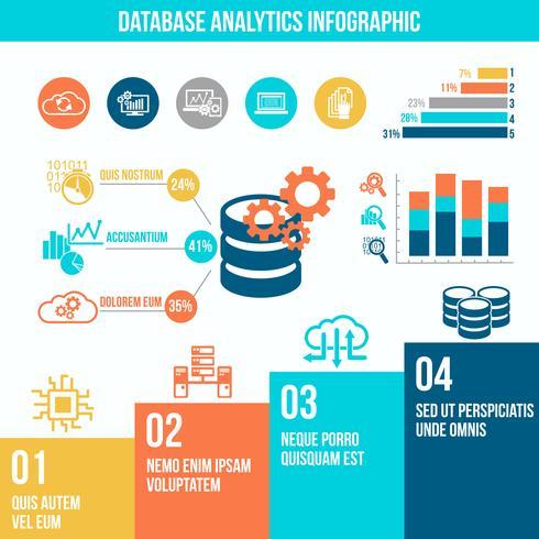 Infographics di analisi dei dati del database vettore