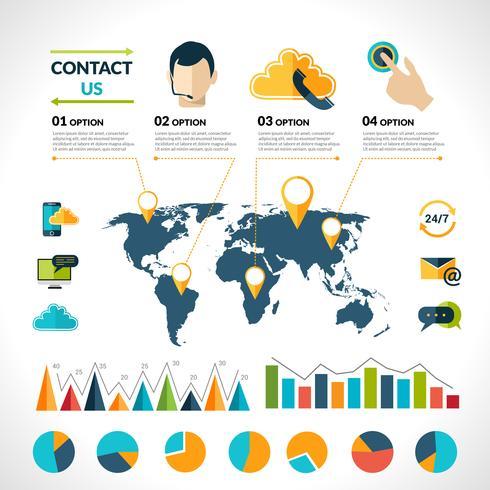 Contattaci insieme di infografica vettore