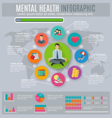 Progettazione di presentazione infografica salute mentale vettore