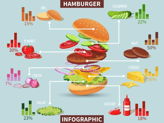 Ingredienti dell'hamburger infographic vettore