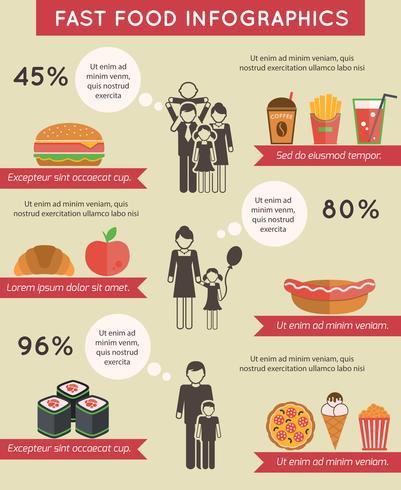 Infografica fast food vettore