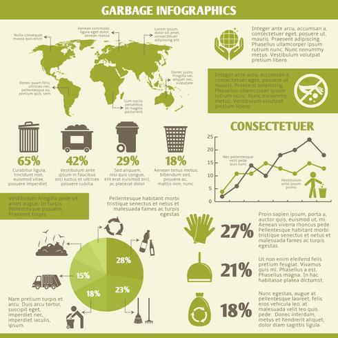 Immondizia che ricicla infographic vettore