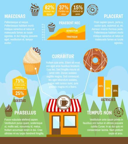Ciambella cupcake infografica vettore