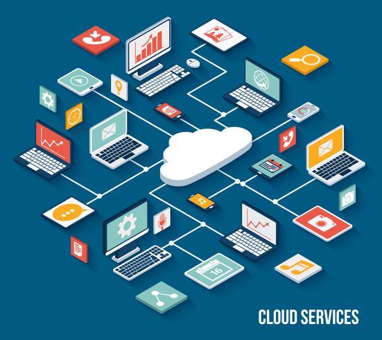 Servizi cloud mobili isometrici vettore