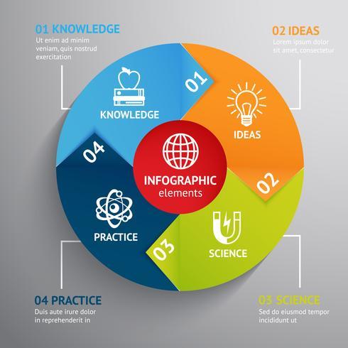 Istruzione infografica grafico vettore