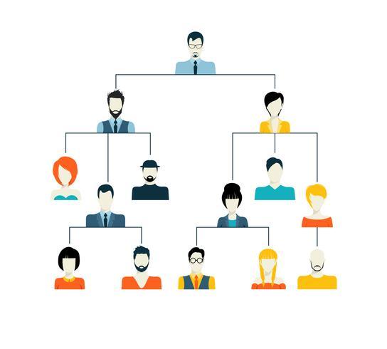 Struttura gerarchia di avatar vettore