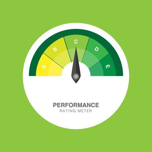 Illustrazione creativa di vettore del metro di soddisfazione del cliente di valutazione. Valutazione del misuratore di prestazione