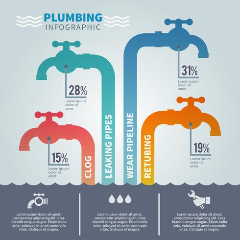 Set infografica idraulici vettore
