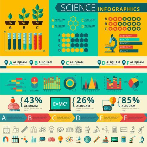 Manifesto di presentazione rapporto infografica scienza vettore
