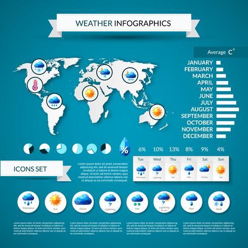 Set di infografica meteo vettore