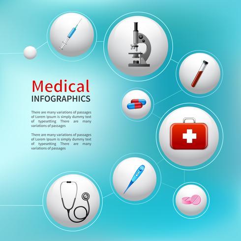 Bolla medica infografica vettore