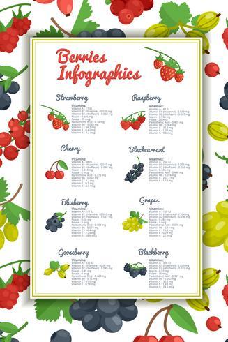 Set Infographic di frutti di bosco vettore