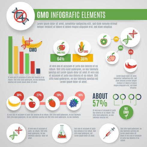 set di infografica OGM vettore