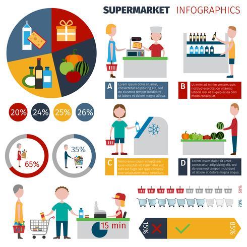 Supermercato persone infografica vettore