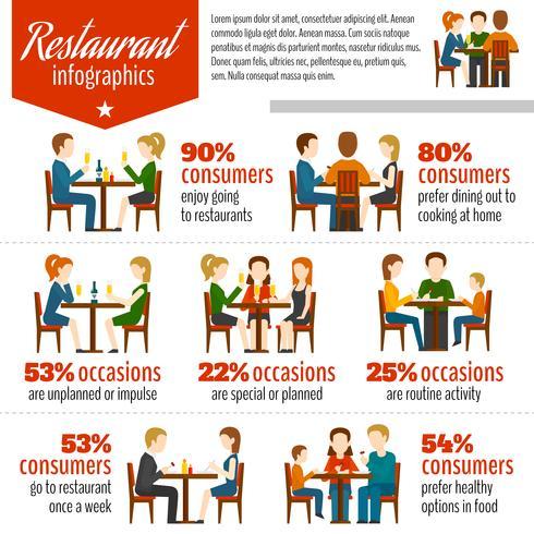 Persone In Restaurant Infographics vettore