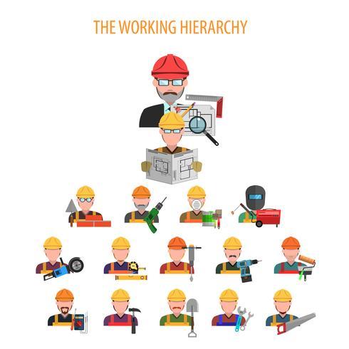 Concetto di lavoratore piatto vettore